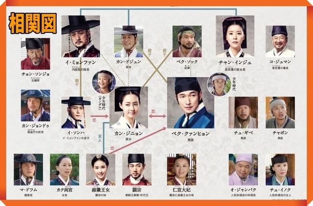 bai-Relationship-1to15.jpg