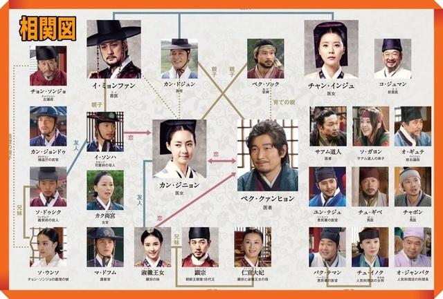 bai-Relationship-29to50.jpg