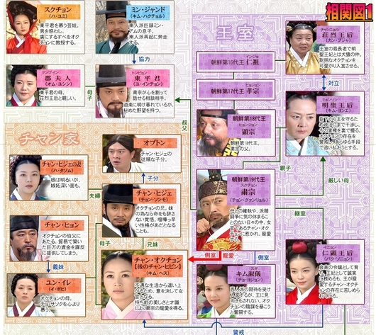 chanhibin-chart.jpeg